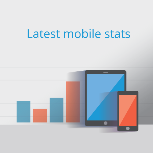 Dominance of mobile and apps – latest stats